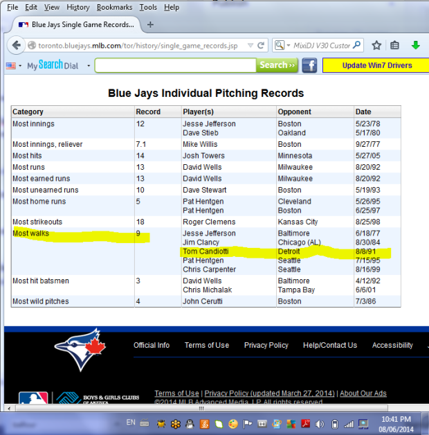 Blue Jays Single-Game Records